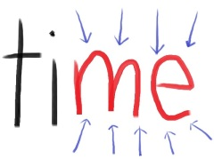 Getting Enough Me-Time (picture courtesy lineloff.com)